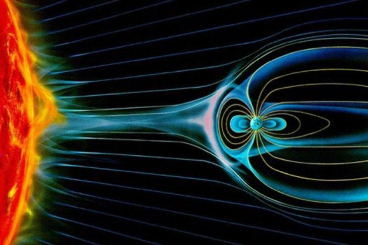 interactions between the magnetic fields of the sun and Earth