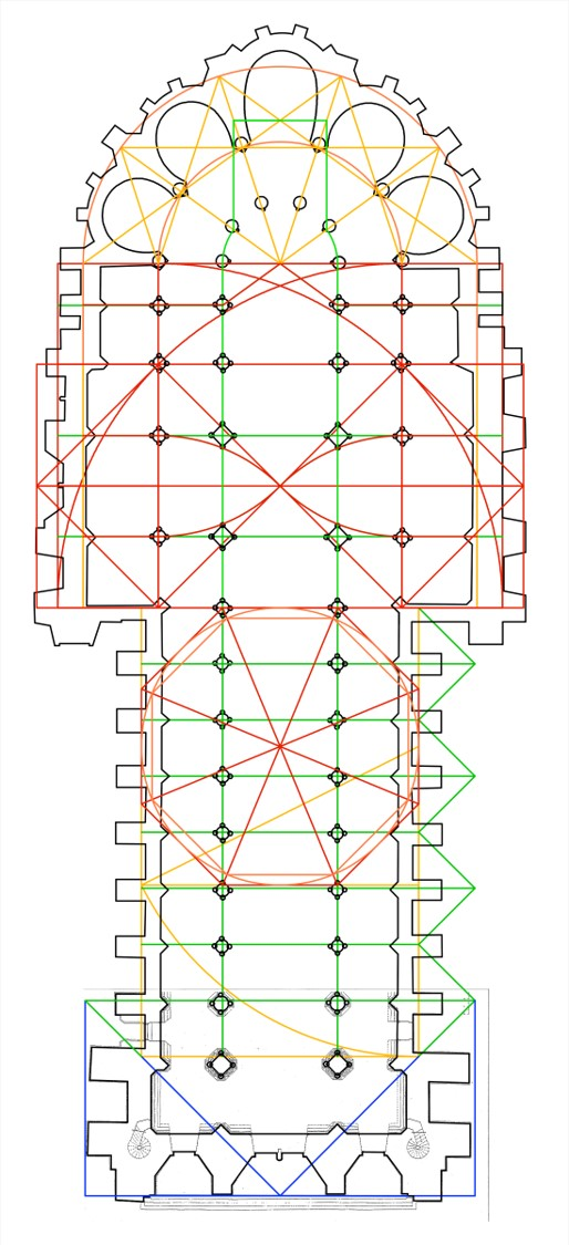 geometric analysis of Reims Cathedral in Reims, France