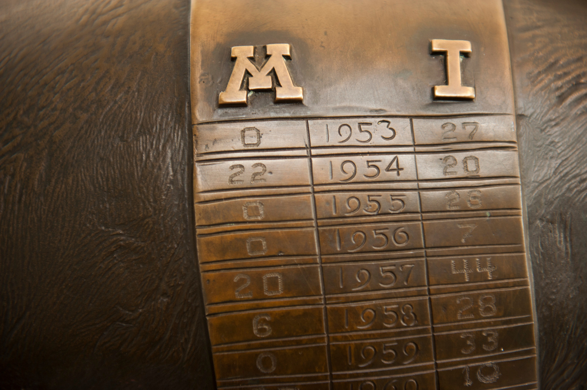 scores from iowa-minnesota series, inscribed on trophy